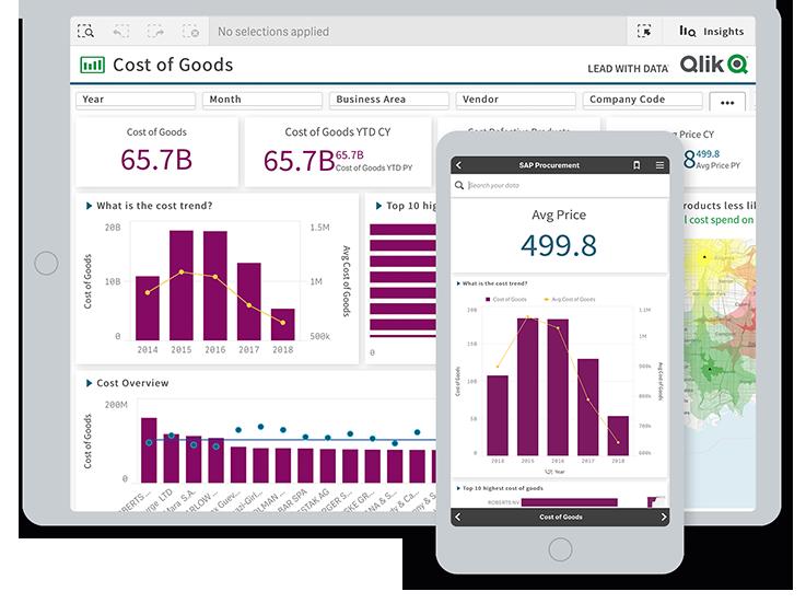 qlik sense Dashboard auf Mobile und Tablet angezeigt