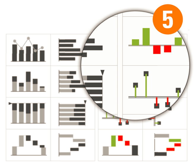 ibcs standard - Charts